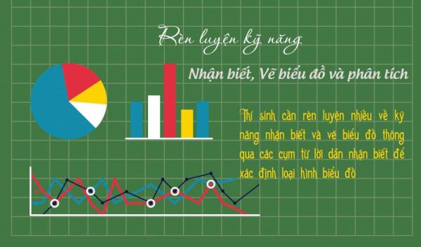 Kỹ năng phân tích số liệu