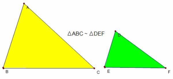 Luyện vẽ hình tam giác đồng dạng từ những bài toán đơn giản đến phức tạp