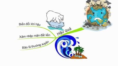 Đề văn nghị luận xã hội về môi trường