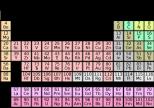 Bảng Tuần Hoàn Các Nguyên Tố Hóa Học: Ý Nghĩa Và Cách Sử Dụng