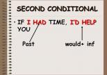 Cách học tốt phần câu điều kiện loại 2 trong Tiếng Anh