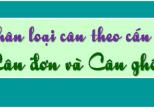 Kiến Thức Về Các Kiểu Câu Trong Tiếng Việt Lớp 5