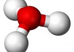 Những điều cần biết về liên kết hóa học