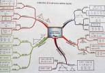Những Điểm Cần Chú Ý Khi Giải Bài Toán Tam giác đồng dạng Lớp 8